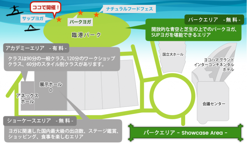 sup_area