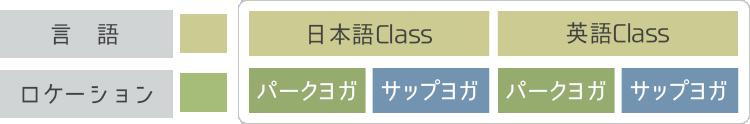 クラス構成